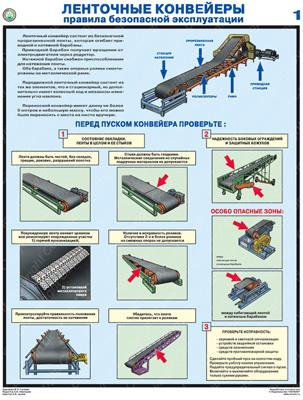 техника безопасности с ленточными конвейерами